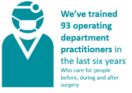 operating department practitioners